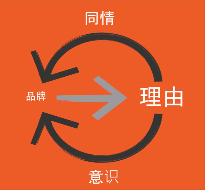 FFC NEW CHINESE SCHEM